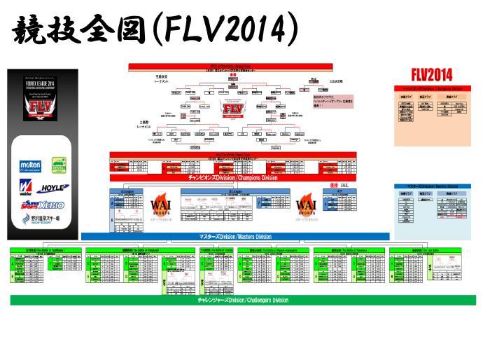 2015フォレックスリーグ活動紹介報告書